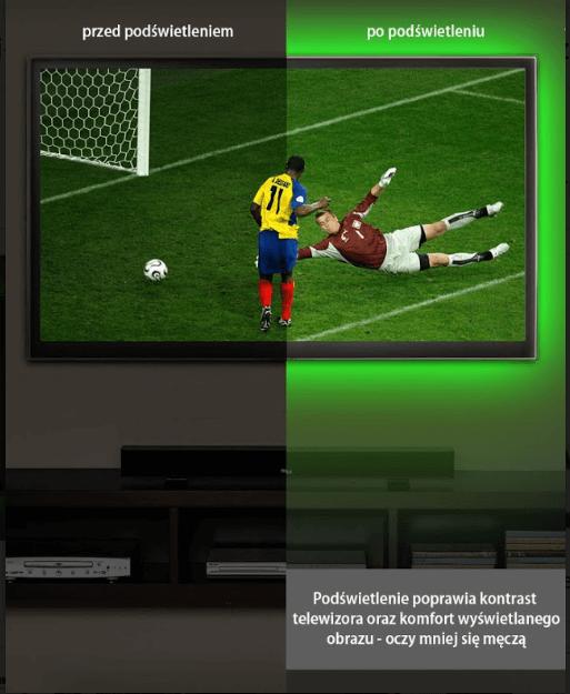 Kontrast Tv Oświetlenie I Technologia Led